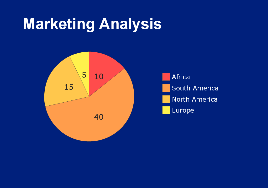 Marketing_Analysis_Chart
